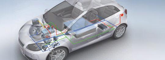 Hybrid-Fahrzeuge-Check